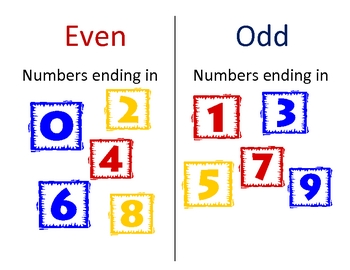 Even and Odd numbers meaning in numerology